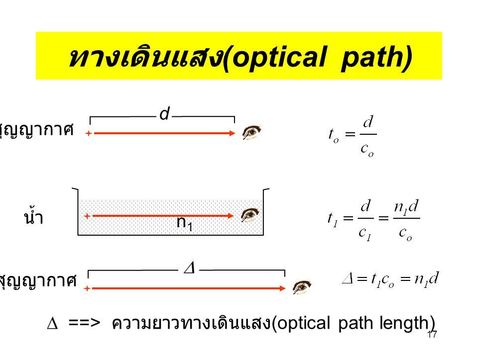 ทางเดินแสง (optical path) d สุญญากาศ  น้ำ n1n1  ==> ความยาวทางเดินแสง (optical path length) 17