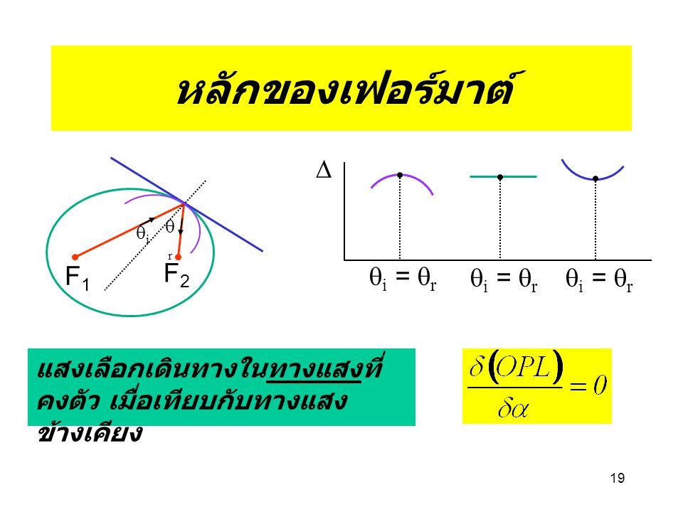 หลักของเฟอร์มาต์ แสงเลือกเดินทางในทางแสงที่ คงตัว เมื่อเทียบกับทางแสง ข้างเคียง   i  =  r F1F1 F2F2 ii rr 19