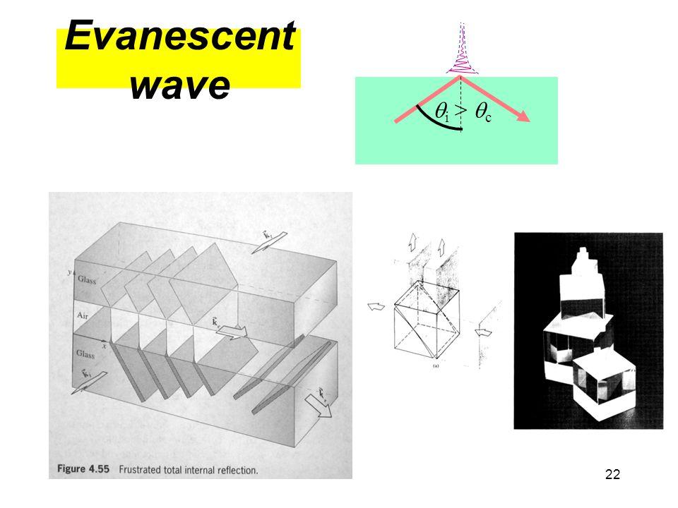 Evanescent wave 22  i >  c
