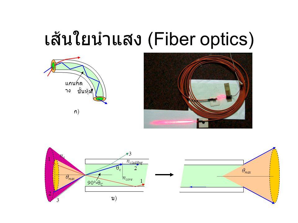 เส้นใยนำแสง (Fiber optics) แกนกล าง ชั้นหุ้ม ก)ก)  max 90 o -  C cc 3 2 1 2 3 1 ข)ข) n core n cladding nono