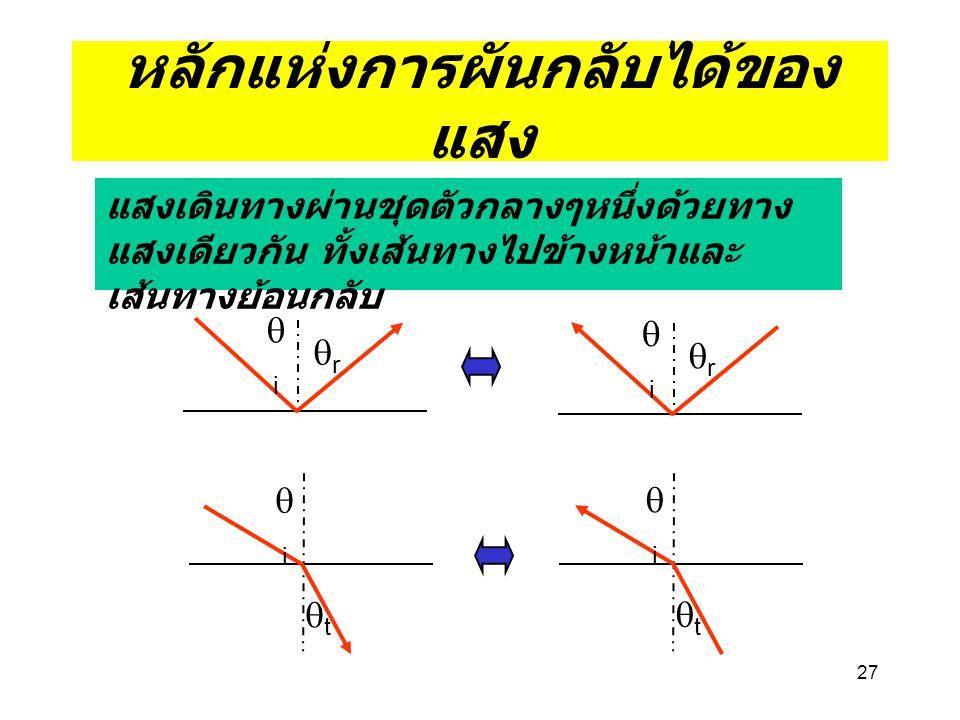 หลักแห่งการผันกลับได้ของ แสง แสงเดินทางผ่านชุดตัวกลางๆหนึ่งด้วยทาง แสงเดียวกัน ทั้งเส้นทางไปข้างหน้าและ เส้นทางย้อนกลับ ii rr ii rr ii tt ii tt 27