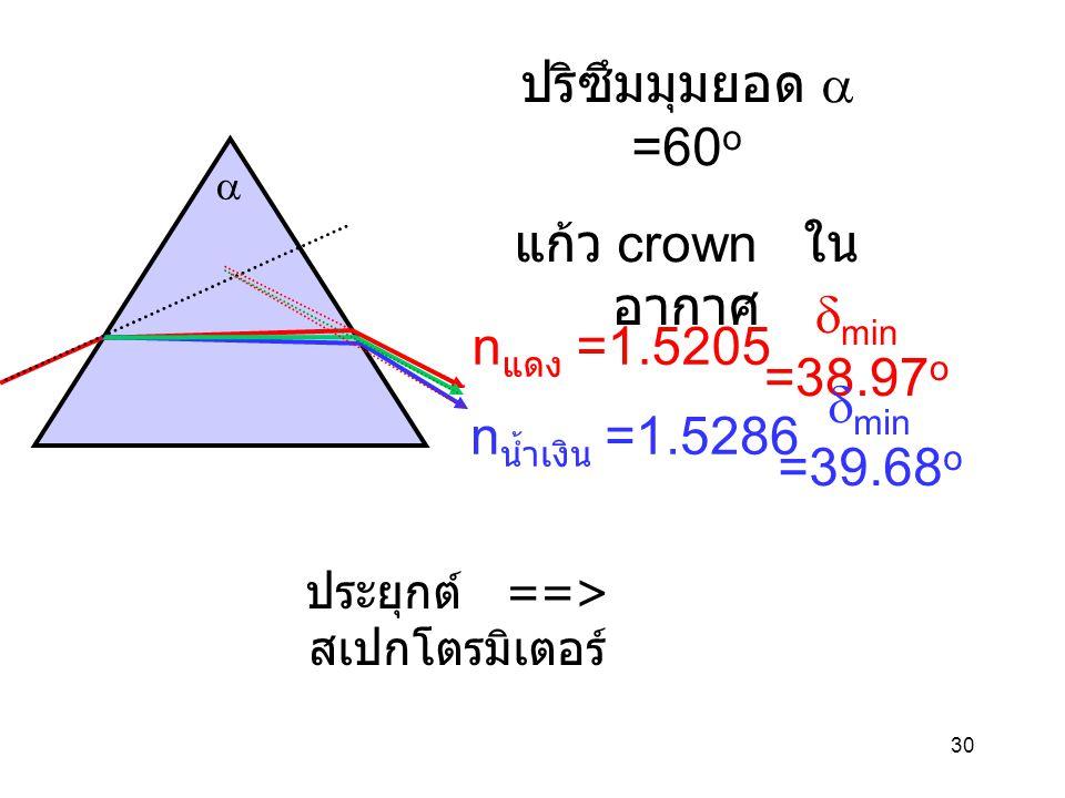 ปริซึมมุมยอด  =60 o แก้ว crown ใน อากาศ  n แดง =1.5205  min =38.97 o n น้ำเงิน =1.5286  min =39.68 o ประยุกต์ ==> สเปกโตรมิเตอร์ 30