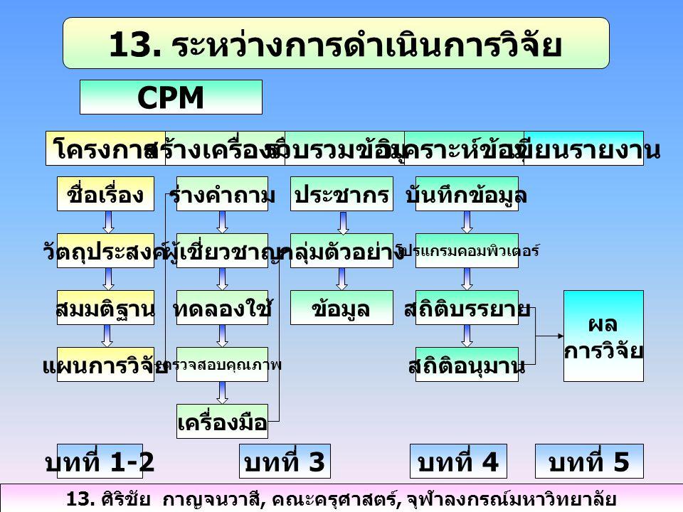 13. ระหว่างการดำเนินการวิจัย CPM โครงการ ชื่อเรื่อง วัตถุประสงค์ สมมติฐาน แผนการวิจัย บทที่ 1-2 สร้างเครื่องมือรวบรวมข้อมูล ร่างคำถาม ผู้เชี่ยวชาญ ทดล