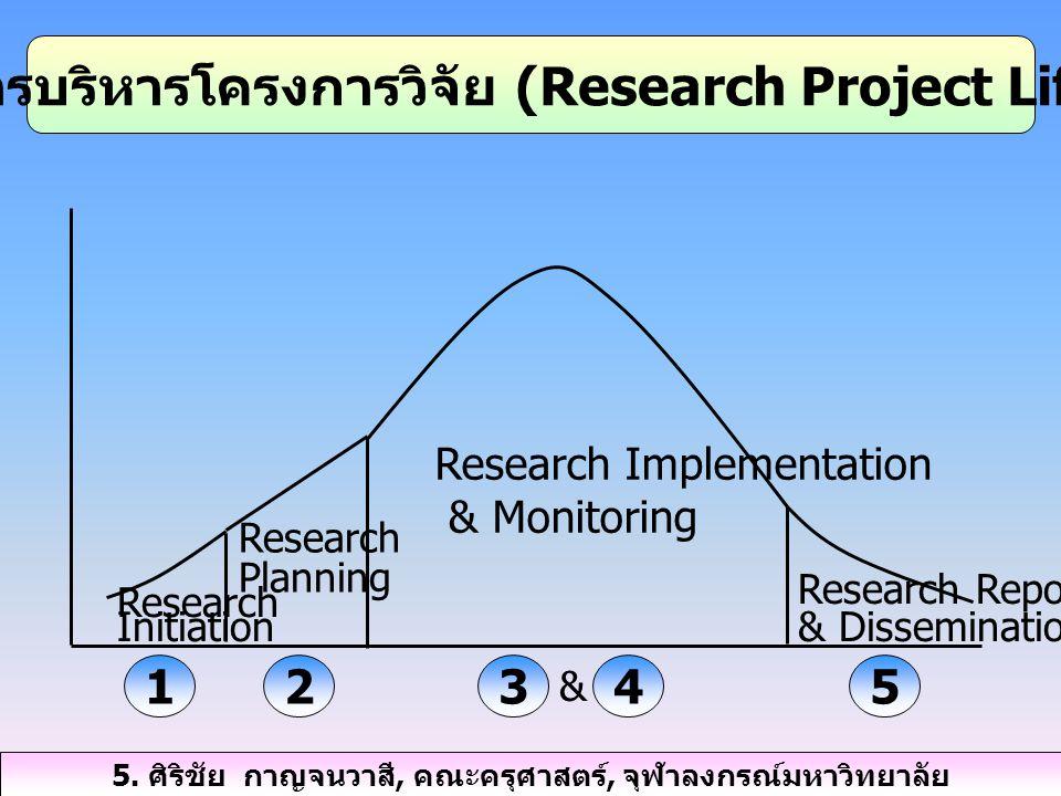 6.Research Initiation คำถามโครงการวิจัย จะทำเรื่องอะไร .