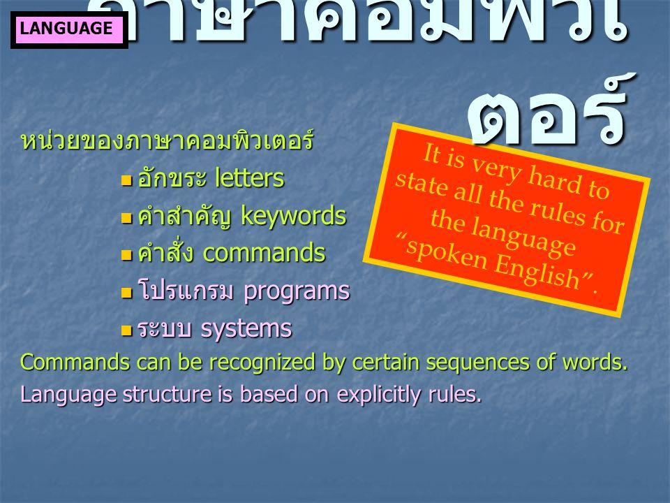 หน่วยของภาษาคอมพิวเตอร์ อักขระ letters อักขระ letters คำสำคัญ keywords คำสำคัญ keywords คำสั่ง commands คำสั่ง commands โปรแกรม programs โปรแกรม progr