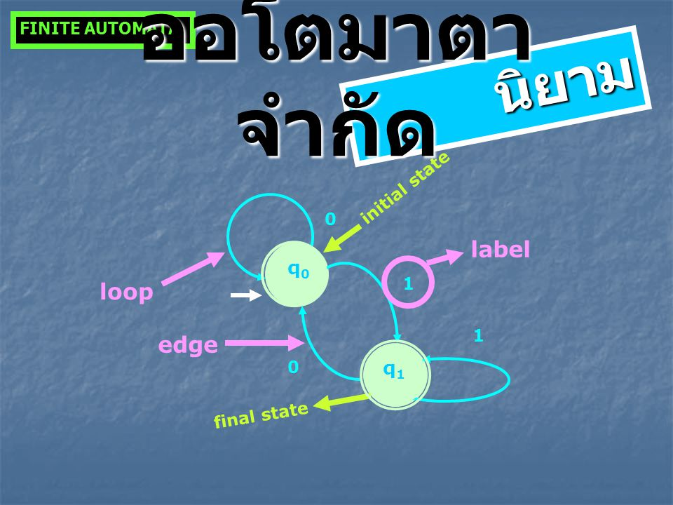 q0q0 q1q1 1 0 1 0 initial state final state label loop edge FINITE AUTOMATA นิยาม ออโตมาตา จำกัด