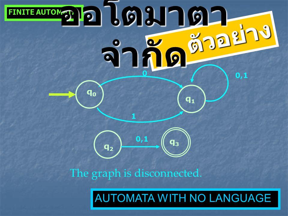 q0q0 0 q1q1 1 0,1 The graph is disconnected. q2q2 q3q3 0,1 FINITE AUTOMATA ตัวอย่าง ออโตมาตา จำกัด AUTOMATA WITH NO LANGUAGE