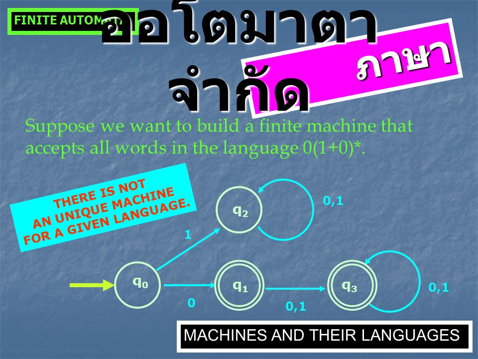 Suppose we want to build a finite machine that accepts all words in the language 0(1+0)*. q0q0 1 q3q3 0 0,1 q2q2 q1q1 THERE IS NOT AN UNIQUE MACHINE F