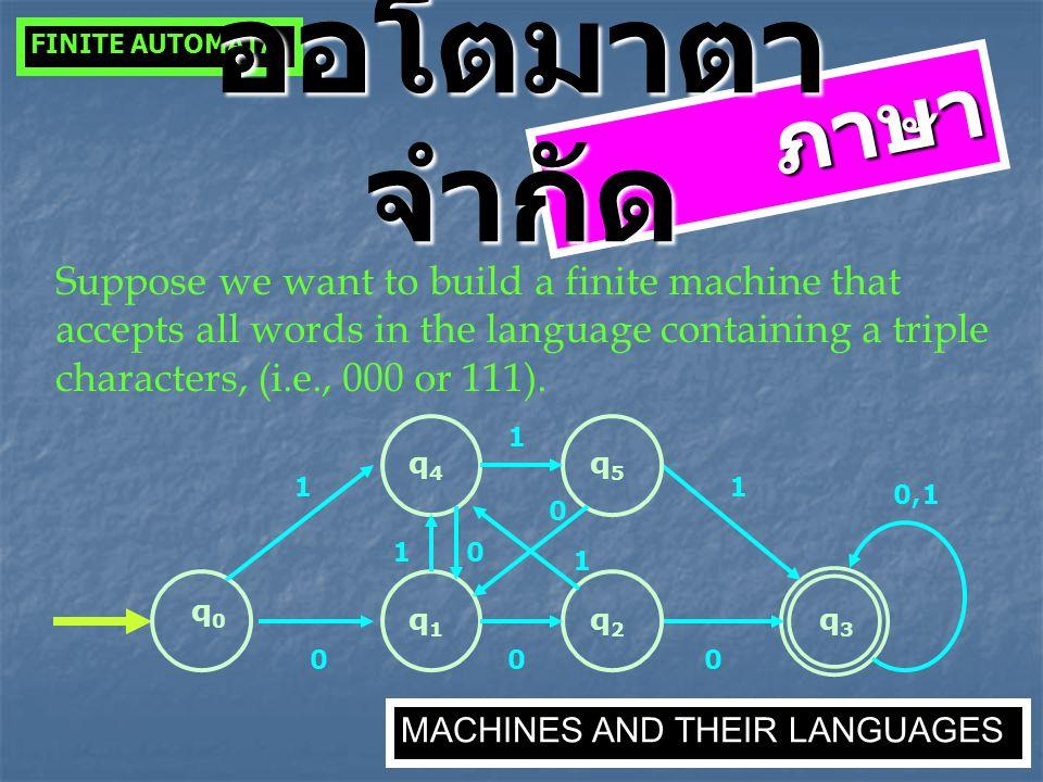 ภาษา Suppose we want to build a finite machine that accepts all words in the language containing a triple characters, (i.e., 000 or 111). q0q0 q3q3 0