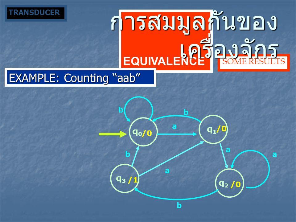"""q2q2 b q3q3 b q0q0 q1q1 a a ba a b /1 /0 SOME RESULTS EQUIVALENCE การสมมูลกันของ เครื่องจักร EXAMPLE: Counting """"aab"""" TRANSDUCER"""