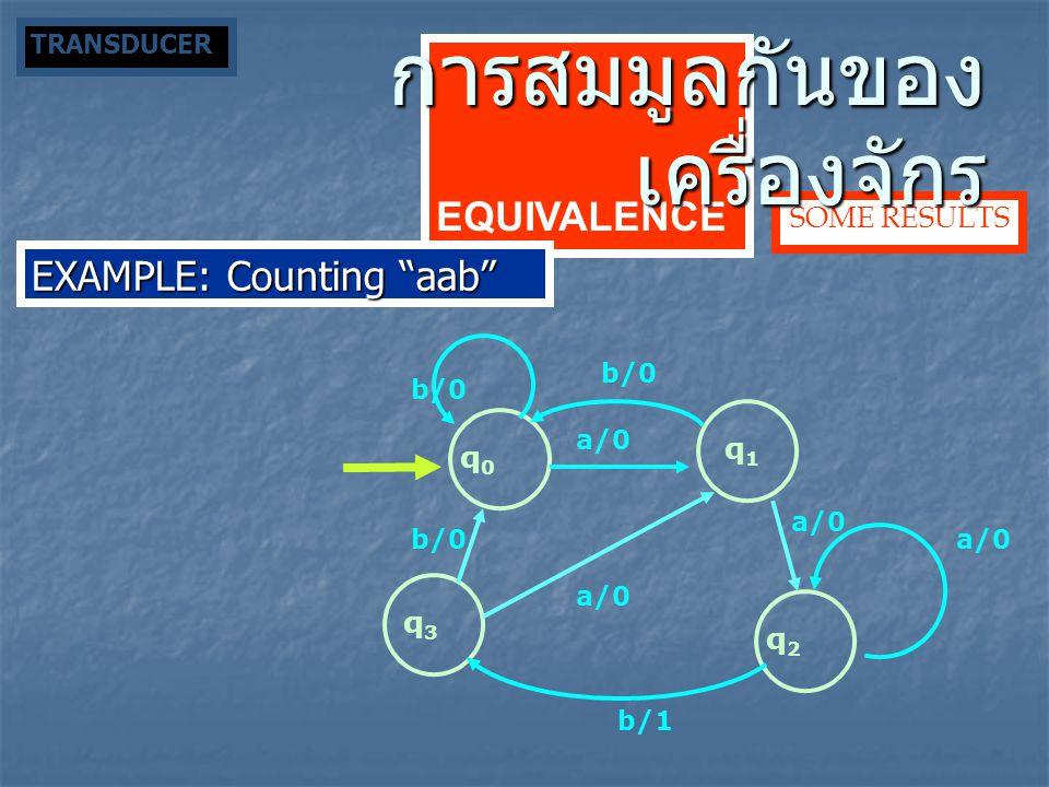 """q2q2 b/0 q3q3 b/1 q0q0 q1q1 a/0 b/0a/0 b/0 SOME RESULTS EQUIVALENCE การสมมูลกันของ เครื่องจักร EXAMPLE: Counting """"aab"""" TRANSDUCER"""