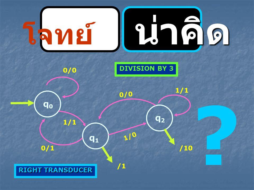 น่าคิด โจทย์ น่าคิด ? q0q0 q1q1 q2q2 0/0 1/1 1/0 1/1 0/1 /1 /10 RIGHT TRANSDUCER DIVISION BY 3