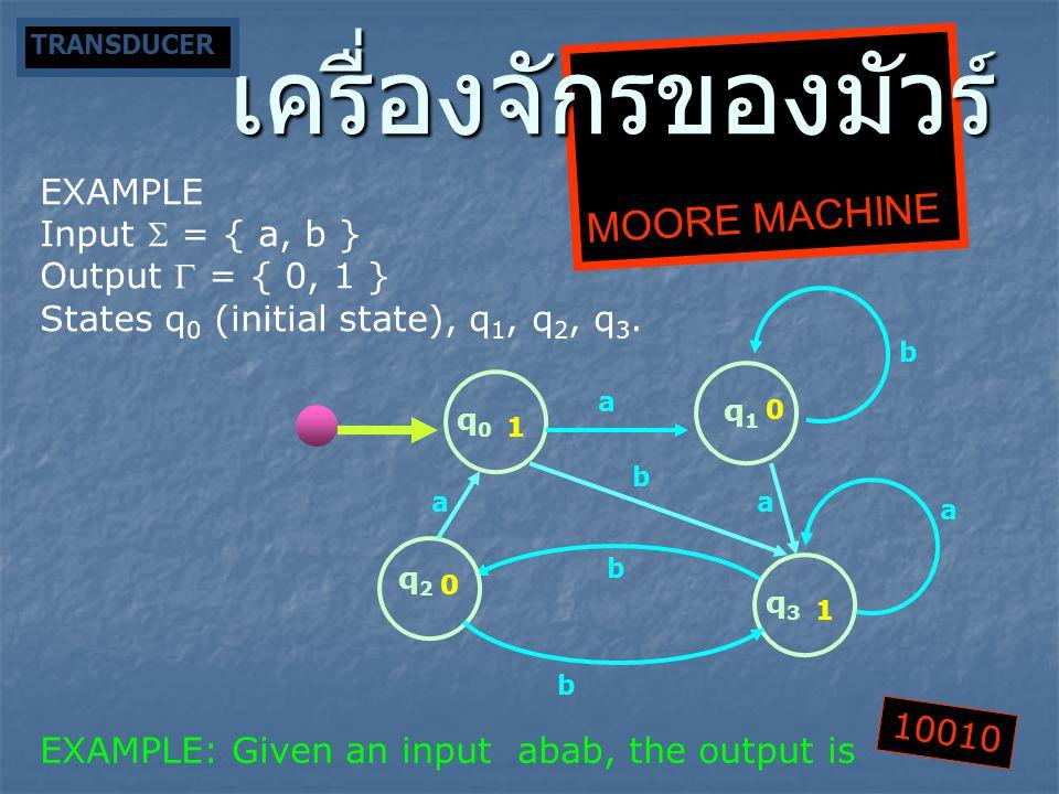 q2q2 b q3q3 b q0q0 q1q1 a aa a b b 1 0 1 0 EXAMPLE Input  = { a, b } Output  = { 0, 1 } States q 0 (initial state), q 1, q 2, q 3.