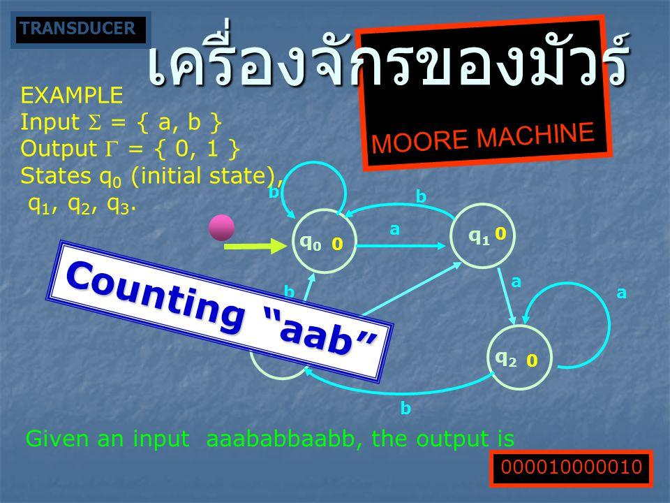q2q2 b q3q3 b q0q0 q1q1 a a ba a b 1 0 0 0 EXAMPLE Input  = { a, b } Output  = { 0, 1 } States q 0 (initial state), q 1, q 2, q 3.