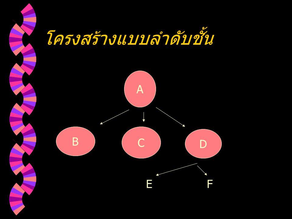 โครงสร้างแบบลำดับชั้น A B C D EF