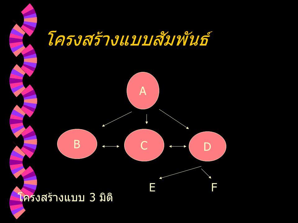โครงสร้างแบบสัมพันธ์ A B C D EF โครงสร้างแบบ 3 มิติ