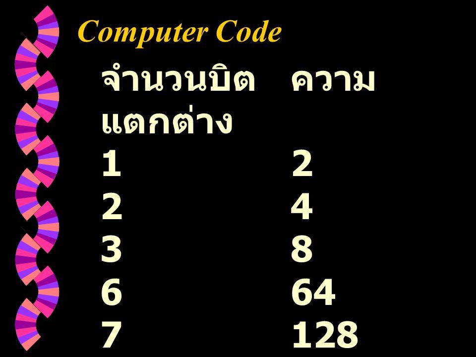 Computer Code w BCD Binary Code Decimal (6 บิต ) w ASCII (American Standard Code for Information Interchange(8 บิต )