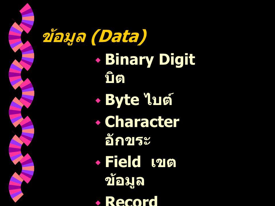 ข้อมูล (Data)  Binary Digit บิต  Byte ไบต์  Character อักขระ  Field เขต ข้อมูล  Record ระเบียน  File แฟ้ม  Data Base