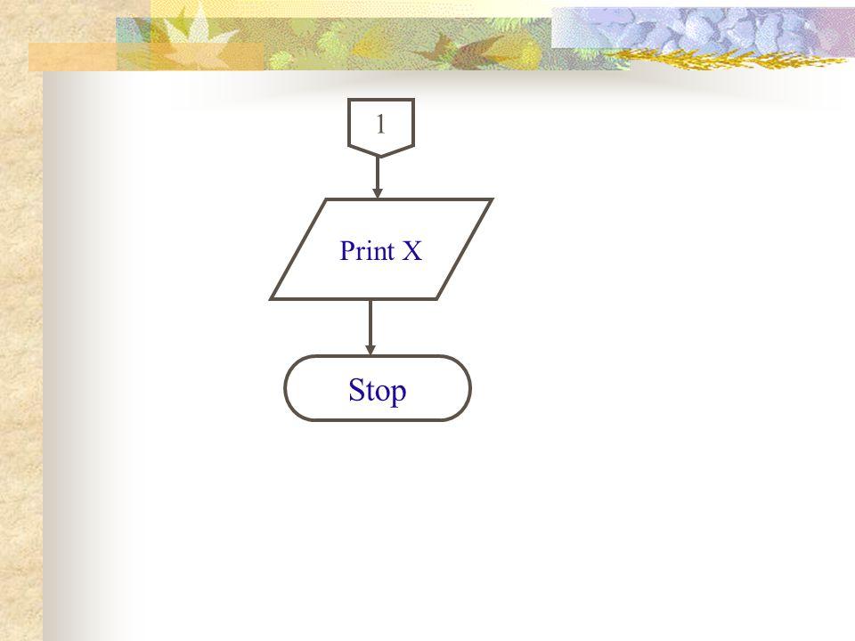 Sum= Sum + X Input Name,X start N > 10 .