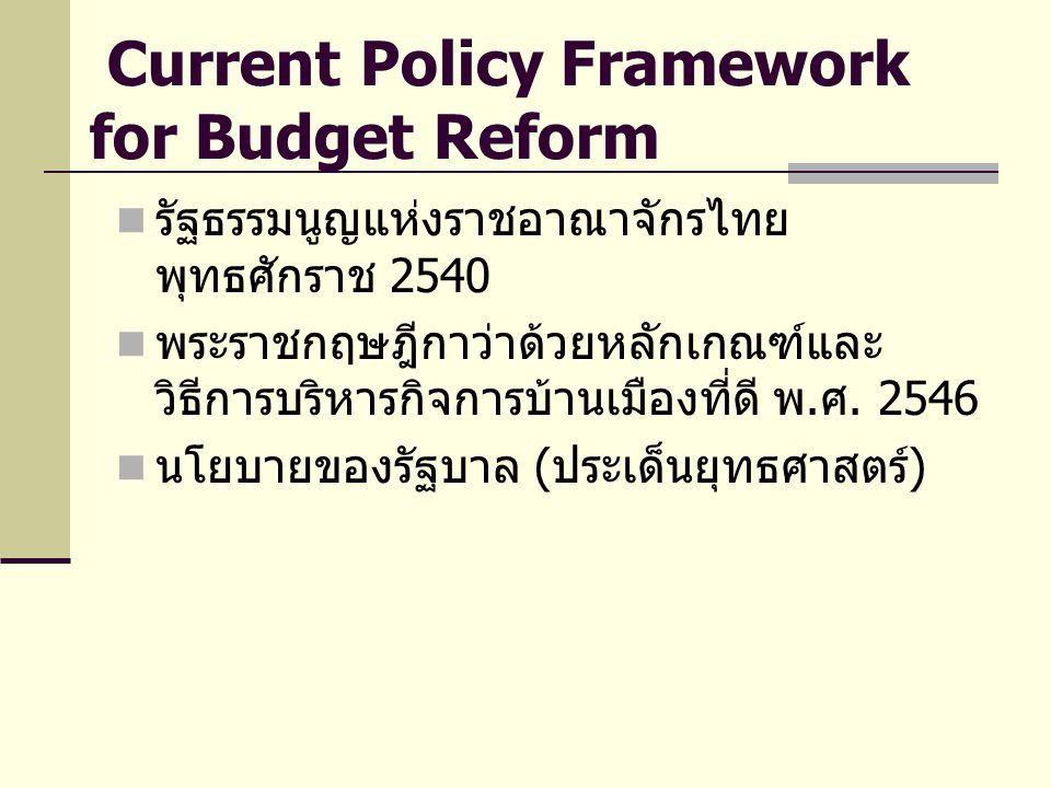 Current Policy Framework for Budget Reform รัฐธรรมนูญแห่งราชอาณาจักรไทย พุทธศักราช 2540 พระราชกฤษฎีกาว่าด้วยหลักเกณฑ์และ วิธีการบริหารกิจการบ้านเมืองที่ดี พ.