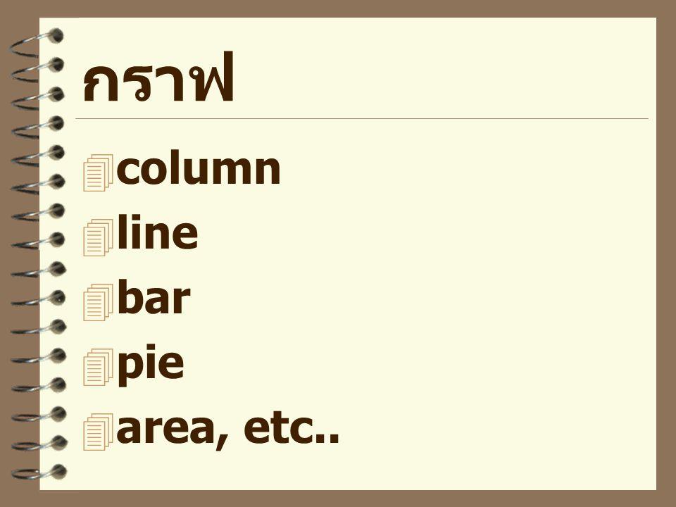 กราฟ  column  line  bar  pie  area, etc..
