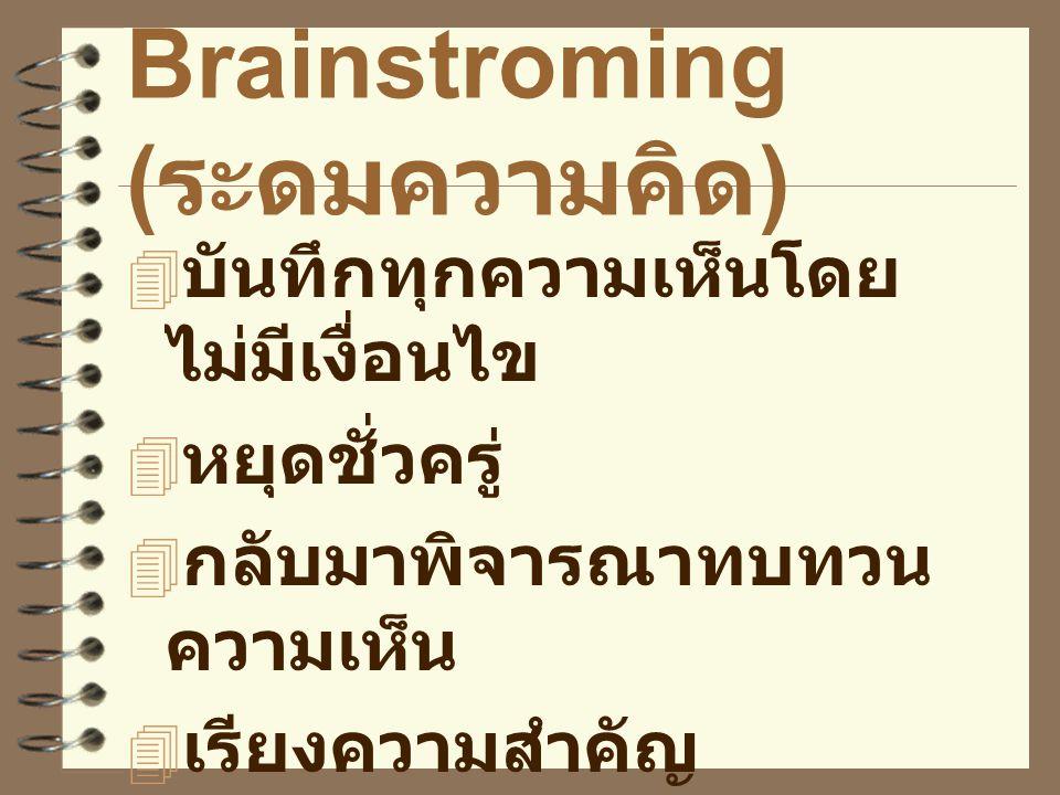 Brainstroming ( ระดมความคิด )  บันทึกทุกความเห็นโดย ไม่มีเงื่อนไข  หยุดชั่วครู่  กลับมาพิจารณาทบทวน ความเห็น  เรียงความสำคัญ  ระดมความเห็นใหม่