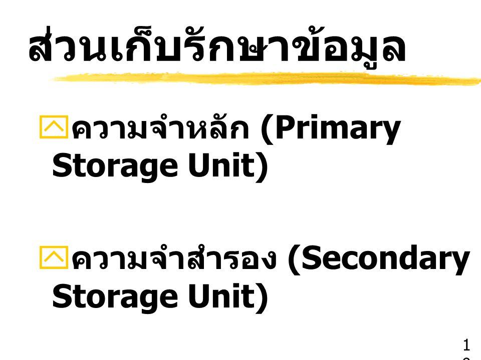 ส่วนเก็บรักษาข้อมูล  ความจำหลัก (Primary Storage Unit)  ความจำสำรอง (Secondary Storage Unit) 1919