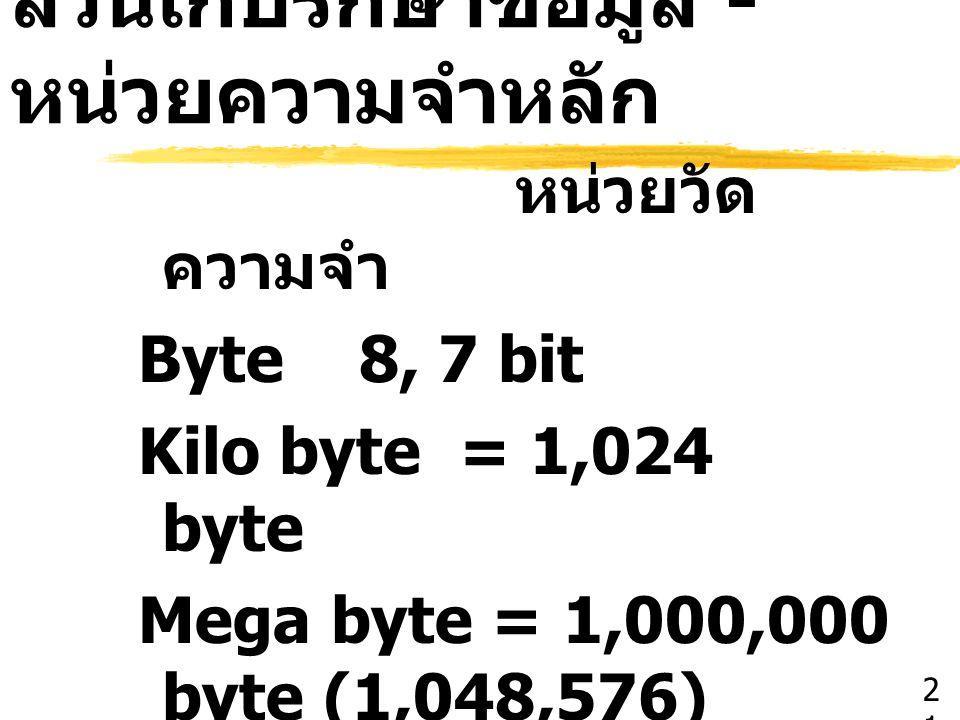 ส่วนเก็บรักษาข้อมูล - หน่วยความจำหลัก หน่วยวัด ความจำ Byte 8, 7 bit Kilo byte = 1,024 byte Mega byte = 1,000,000 byte (1,048,576) Giga byte = 1,000,00