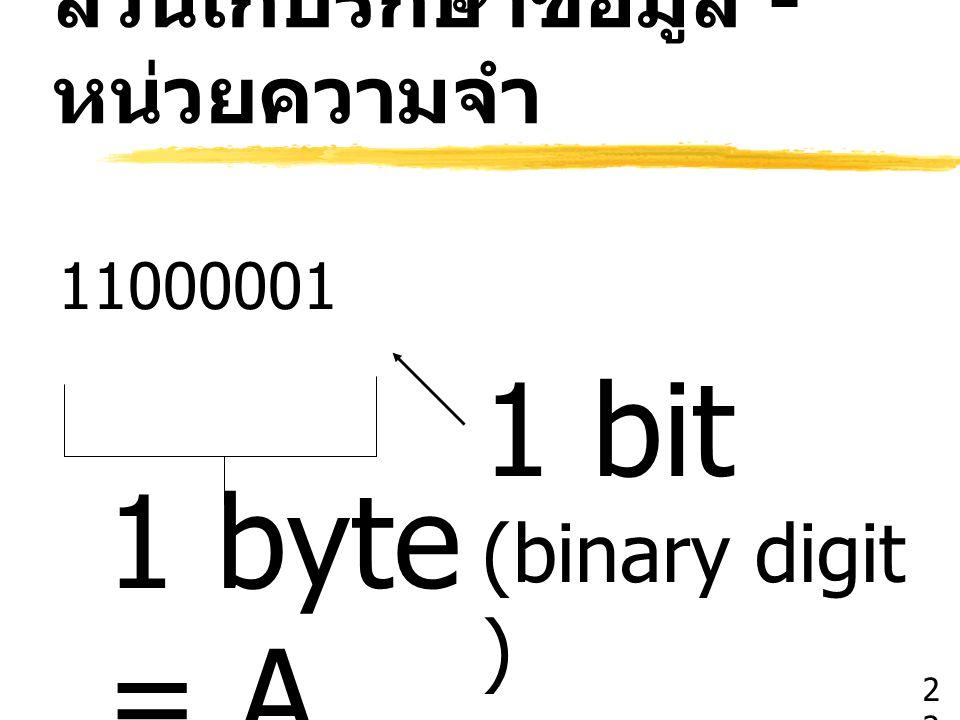 ส่วนเก็บรักษาข้อมูล - หน่วยความจำ 11000001 1 bit (binary digit ) 1 byte = A 2