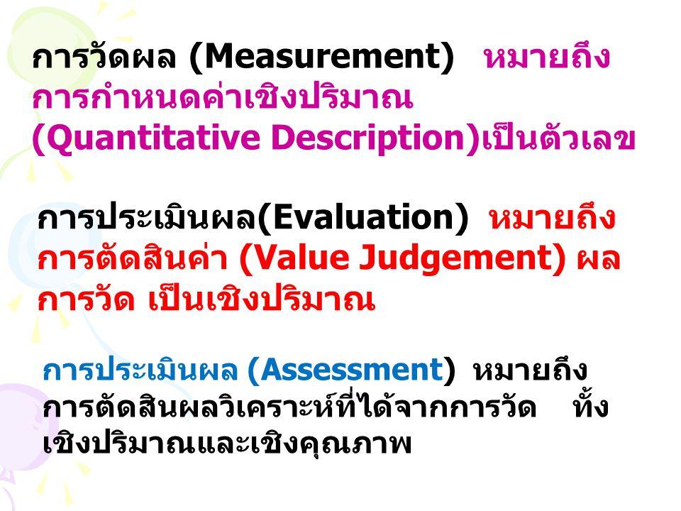 การวัดผล (Measurement) หมายถึง การกำหนดค่าเชิงปริมาณ (Quantitative Description)เป็นตัวเลข การประเมินผล(Evaluation) หมายถึง การตัดสินค่า (Value Judgement) ผล การวัด เป็นเชิงปริมาณ การประเมินผล (Assessment) หมายถึง การตัดสินผลวิเคราะห์ที่ได้จากการวัด ทั้ง เชิงปริมาณและเชิงคุณภาพ