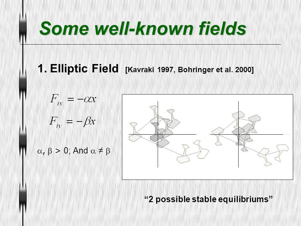 "Some well-known fields Some well-known fields 1.Elliptic Field [Kavraki 1997, Bohringer et al. 2000] ,  > 0; And  ≠  ""2 possible stable equilibriu"
