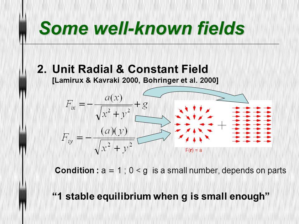 Some well-known fields Some well-known fields 2.Unit Radial & Constant Field [Lamirux & Kavraki 2000, Bohringer et al. 2000] Condition : a = 1 ; 0 < g