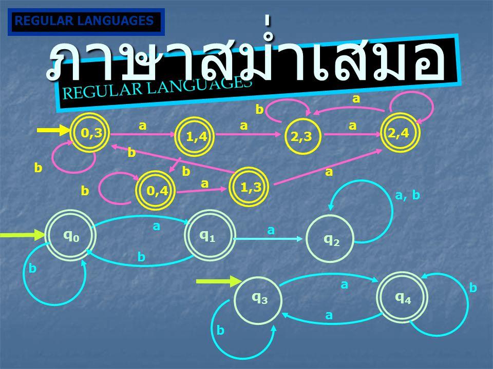 q2q2 b q0q0 q1q1 a a a, b b b q3q3 q4q4 b a a 0,3 a 1,4 b a 2,3 0,4 b a 2,4 b a b 1,3 a b a b REGULAR LANGUAGES ภาษาสม่ำเสมอ
