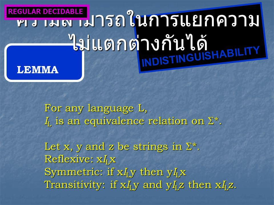 INDISTINGUISHABILITY ความสามารถในการแยกความ ไม่แตกต่างกันได้ REGULAR DECIDABLE LEMMA For any language L, I L is an equivalence relation on  *.
