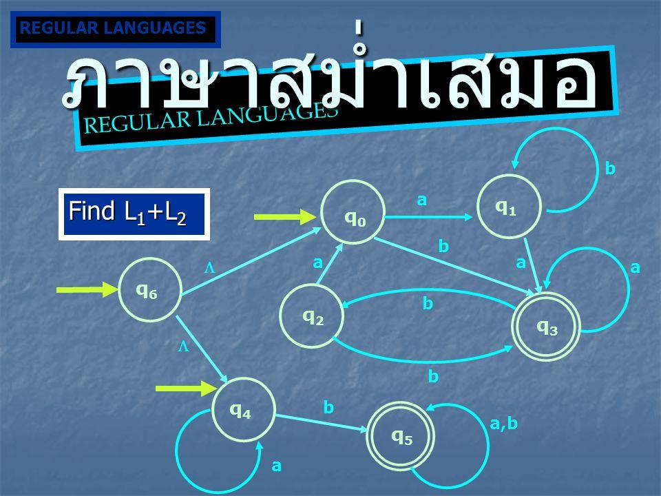 Find L 1 +L 2 q2q2 b q3q3 b q0q0 q1q1 a aa a b b q4q4 q5q5 b a,b a q6q6   REGULAR LANGUAGES ภาษาสม่ำเสมอ