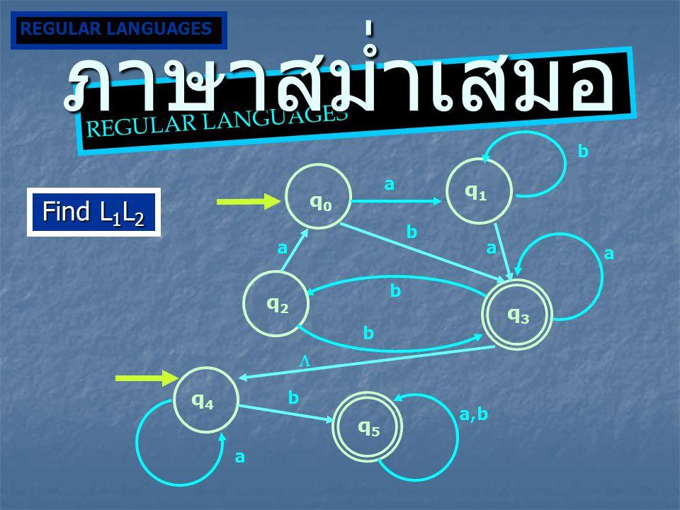 Find L 1 L 2 q2q2 b q3q3 b q0q0 q1q1 a aa a b b q4q4 q5q5 b a,b a  REGULAR LANGUAGES ภาษาสม่ำเสมอ
