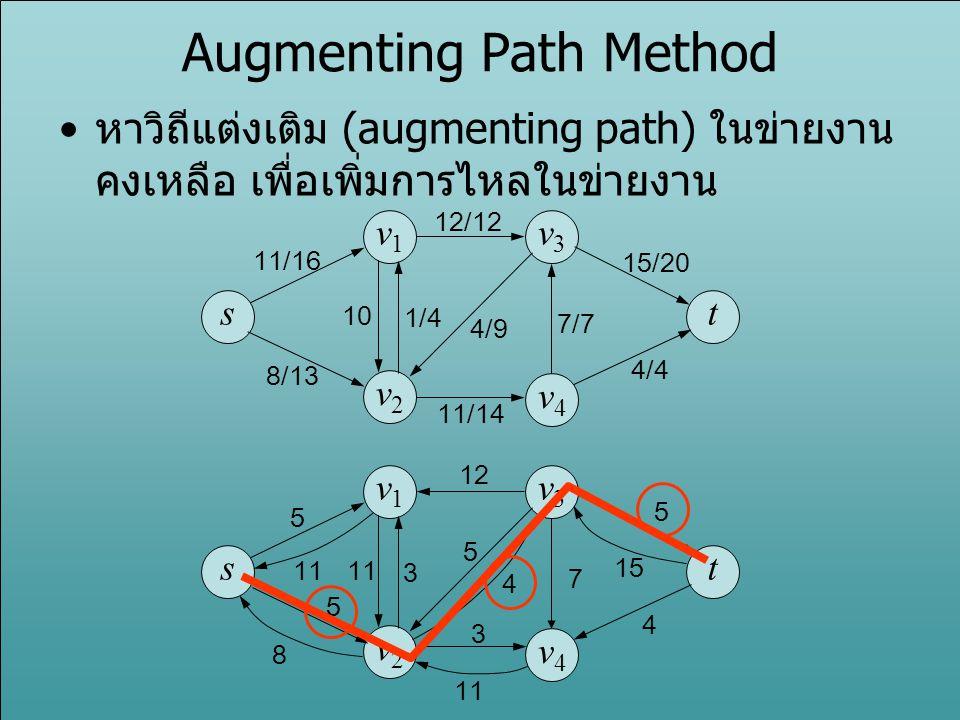 Augmenting Path Method หาวิถีแต่งเติม (augmenting path) ในข่ายงาน คงเหลือ เพื่อเพิ่มการไหลในข่ายงาน s v1v1 v3v3 v2v2 v4v4 t 11/16 8/13 10 1/4 4/9 15/2