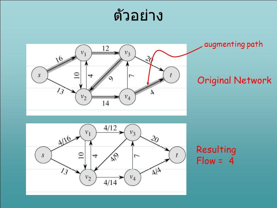 ตัวอย่าง Resulting Flow = Original Network augmenting path 4