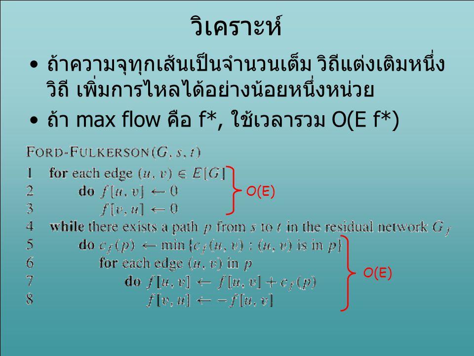 วิเคราะห์ ถ้าความจุทุกเส้นเป็นจำนวนเต็ม วิถีแต่งเติมหนึ่ง วิถี เพิ่มการไหลได้อย่างน้อยหนึ่งหน่วย ถ้า max flow คือ f*, ใช้เวลารวม O(E f*) O(E)