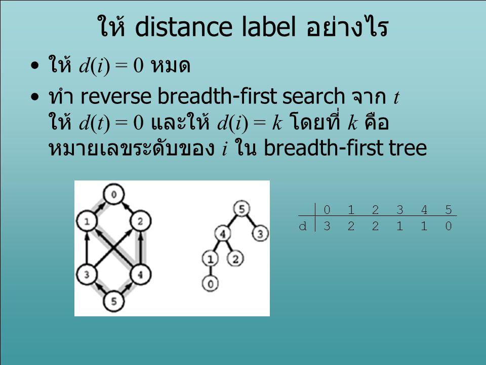 ให้ distance label อย่างไร ให้ d(i) = 0 หมด ทำ reverse breadth-first search จาก t ให้ d(t) = 0 และให้ d(i) = k โดยที่ k คือ หมายเลขระดับของ i ใน bread