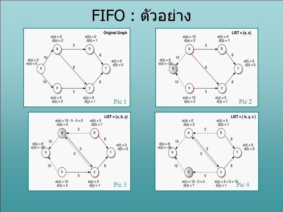 FIFO : ตัวอย่าง Pic 1 Pic 4Pic 3 Pic 2