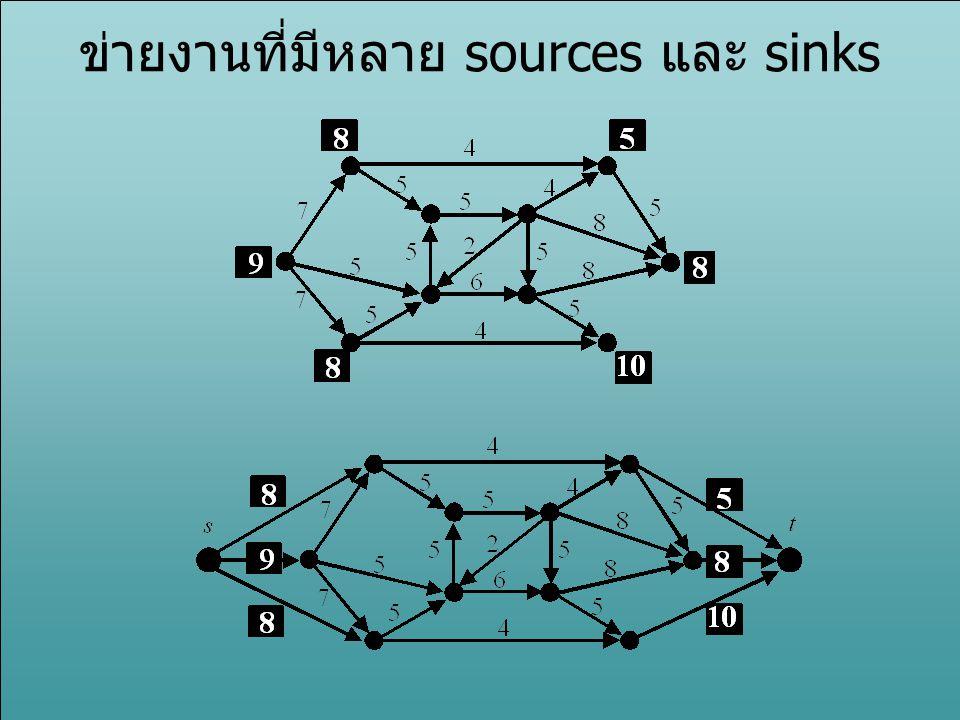 ข่ายงานที่มีหลาย sources และ sinks