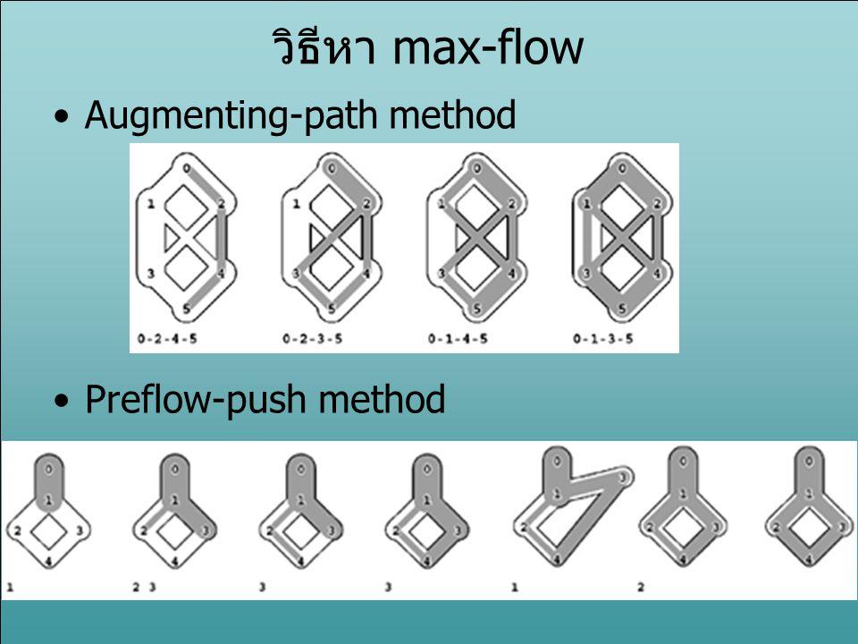 ตัวอย่าง (ต่อ) Resulting Flow = 19 Residual Network augmenting path