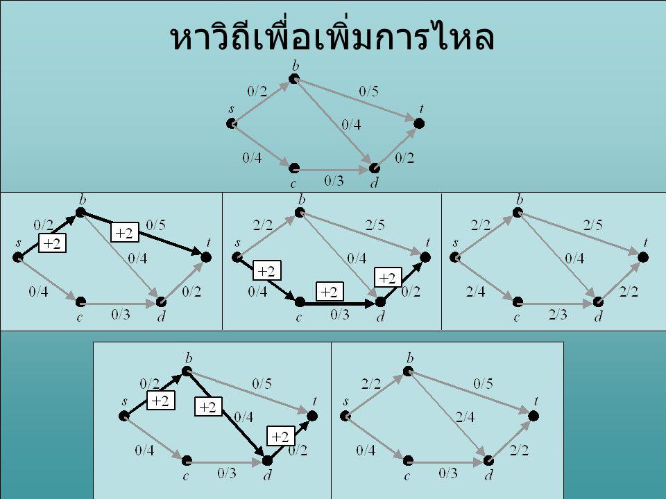 ตัวอย่าง (ต่อ) Pic 17 Pic 18