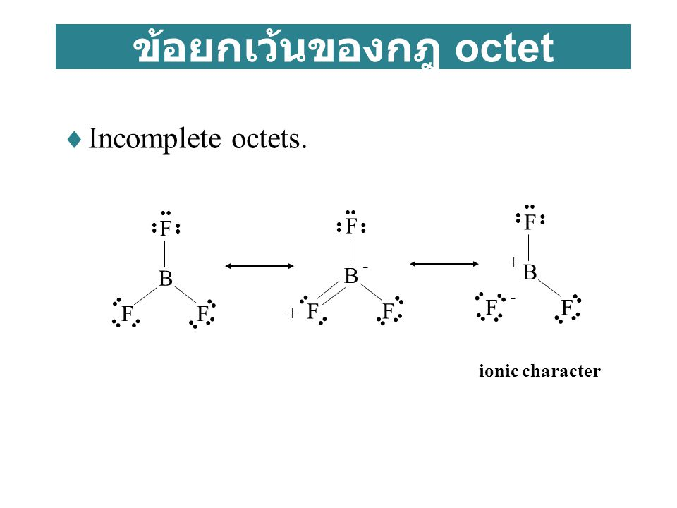 ข้อยกเว้นของกฎ octet  Incomplete octets. B F FF B F FF - + B F FF - + ionic character