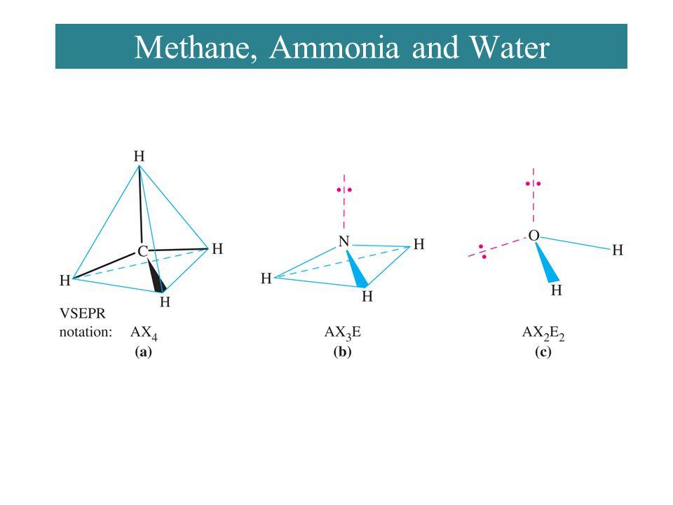 Methane, Ammonia and Water