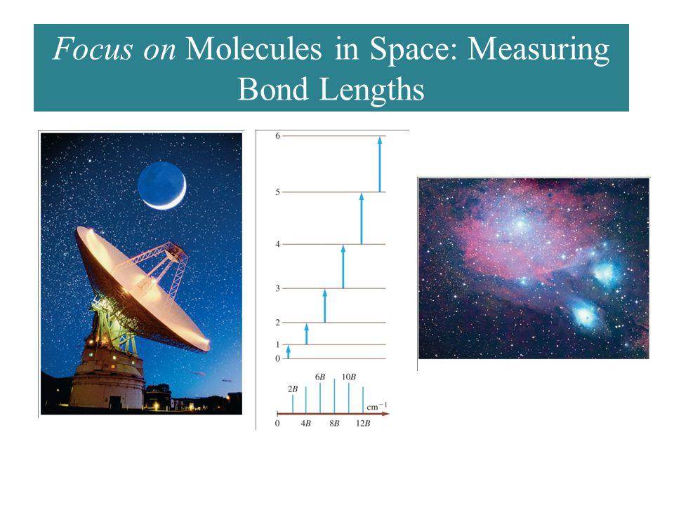 Focus on Molecules in Space: Measuring Bond Lengths