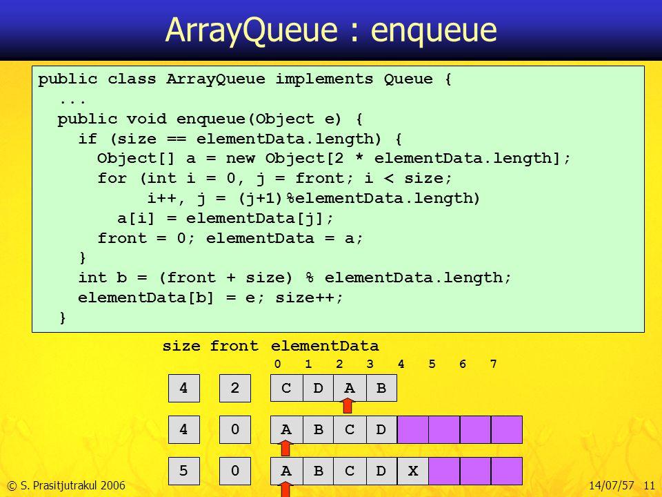 © S. Prasitjutrakul 200614/07/57 11 public class ArrayQueue implements Queue {... public void enqueue(Object e) { if (size == elementData.length) { Ob
