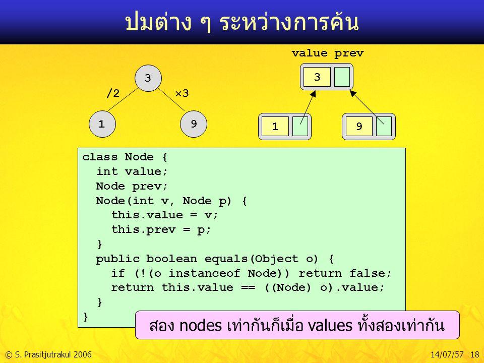 © S. Prasitjutrakul 200614/07/57 18 ปมต่าง ๆ ระหว่างการค้น class Node { int value; Node prev; Node(int v, Node p) { this.value = v; this.prev = p; } p