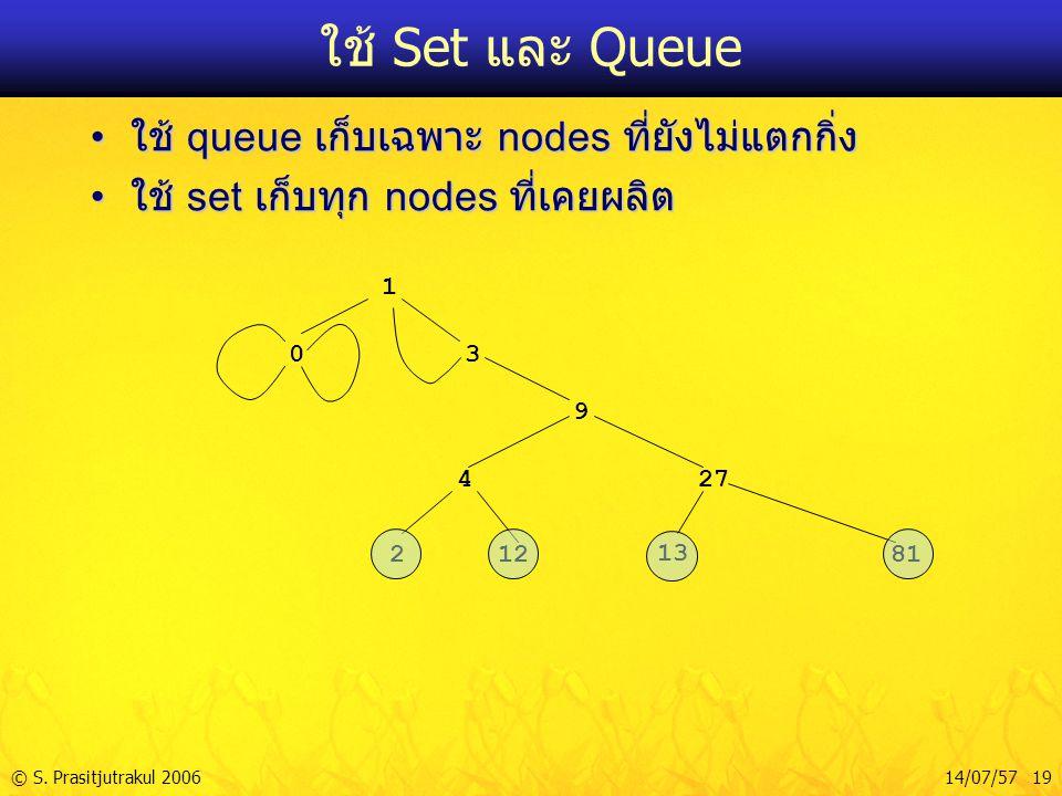 © S. Prasitjutrakul 200614/07/57 19 ใช้ Set และ Queue ใช้ queue เก็บเฉพาะ nodes ที่ยังไม่แตกกิ่ง ใช้ queue เก็บเฉพาะ nodes ที่ยังไม่แตกกิ่ง ใช้ set เก